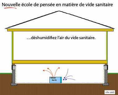 le d shumidificateur sanidry le meilleur choix pour d shumidifier votre vide sanitaire. Black Bedroom Furniture Sets. Home Design Ideas